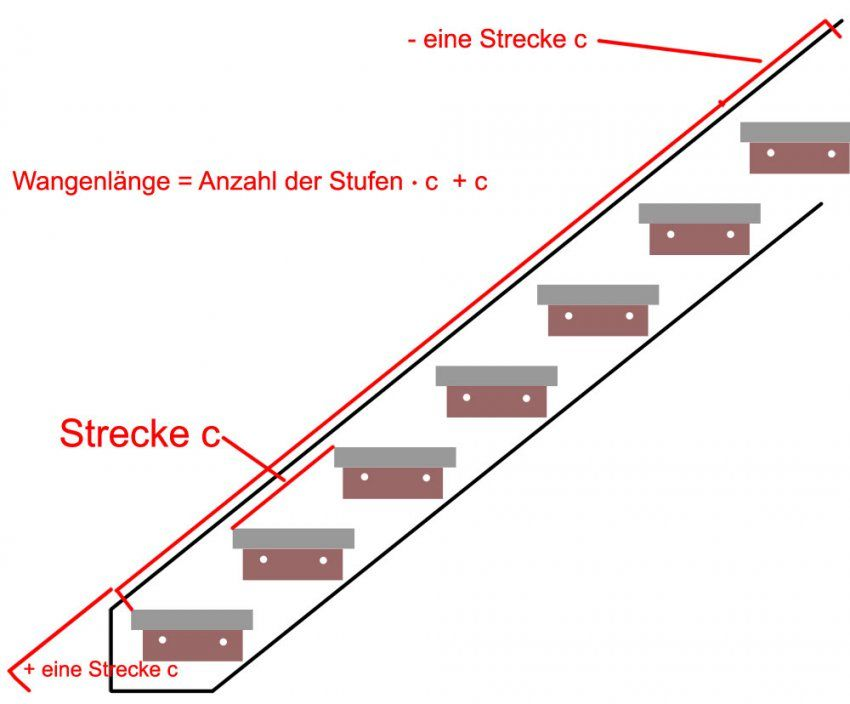 Einfache Holztreppe Selber Bauen  Treppen Selber Bauen von Holztreppe Selber Bauen Anleitung Photo