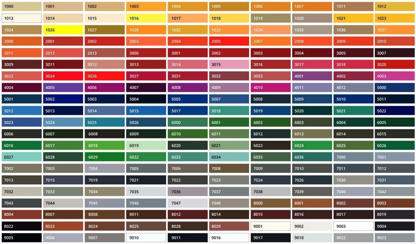 Elegant Wandfarbe Mischen Tabelle  Haus & Interieur Ideen  Haus von Wandfarben Selber Mischen Tabelle Photo