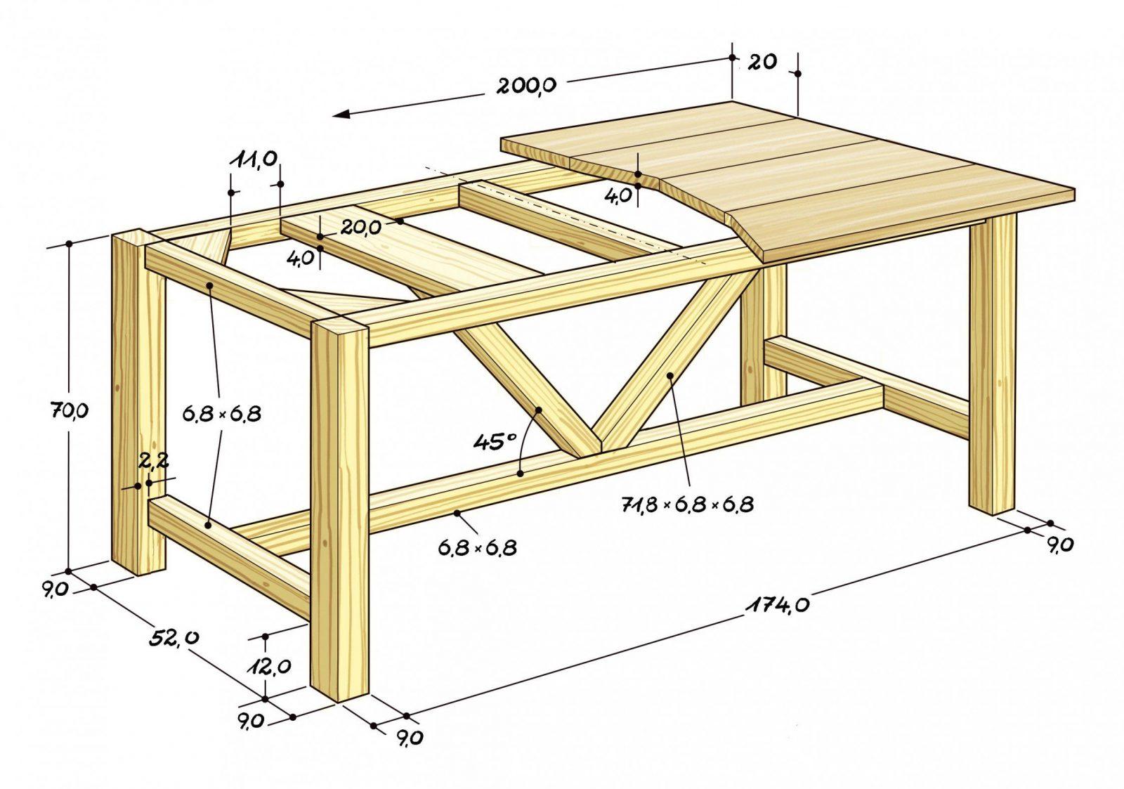 untergestell tisch selber bauen | haus design ideen