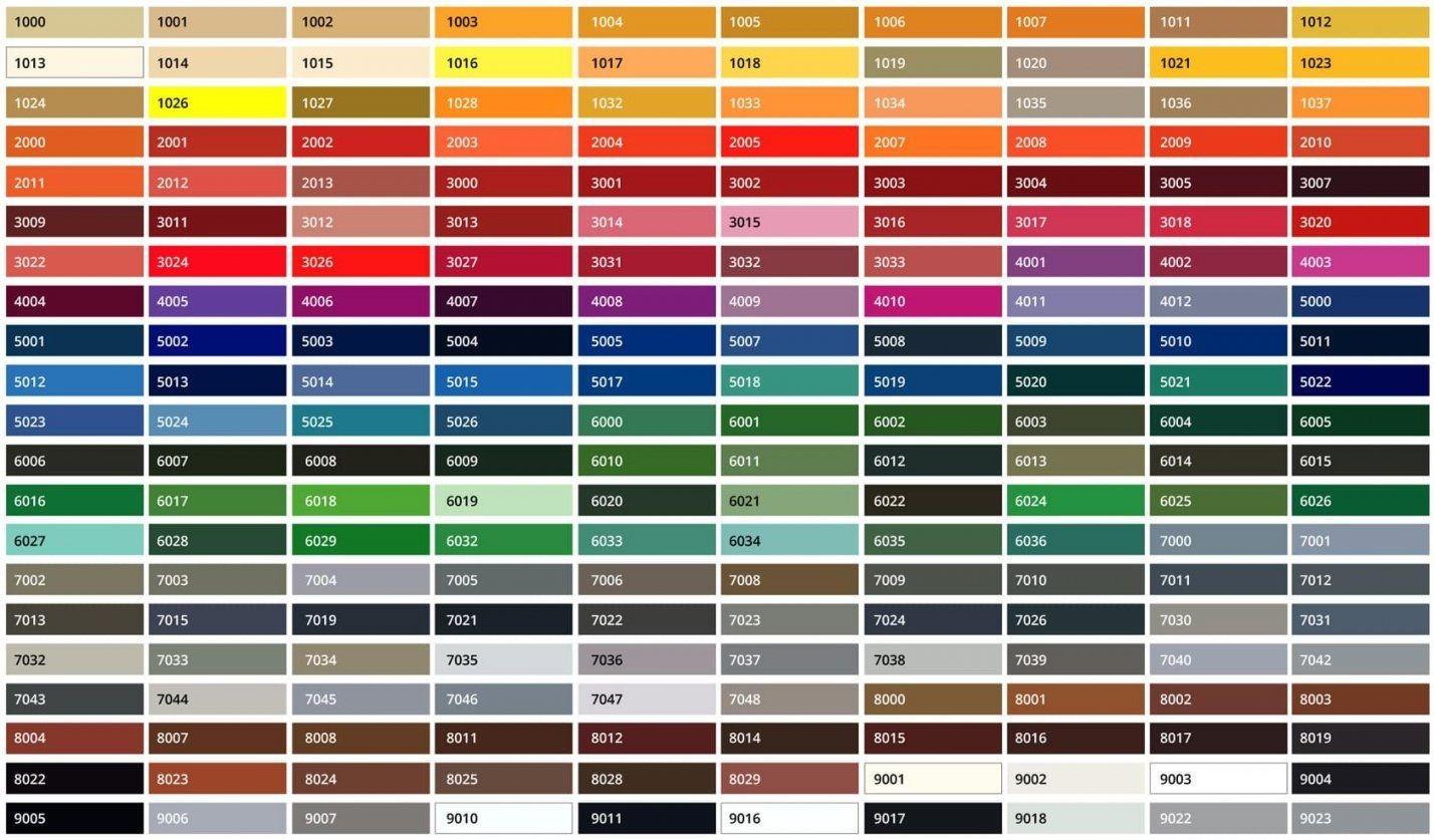 Farbe Taupe Ral Mit Ral Farben Für Fenster Türen Aus Der Ral von Ral Farben Mischen Tabelle Bild
