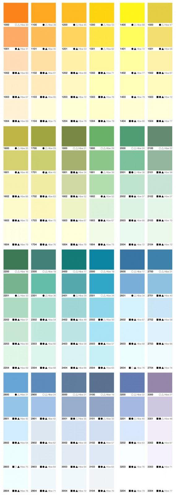 unglaubliche ideen wandfarbe gr n palette und sch ne modern avec von ral farben mischen tabelle. Black Bedroom Furniture Sets. Home Design Ideas