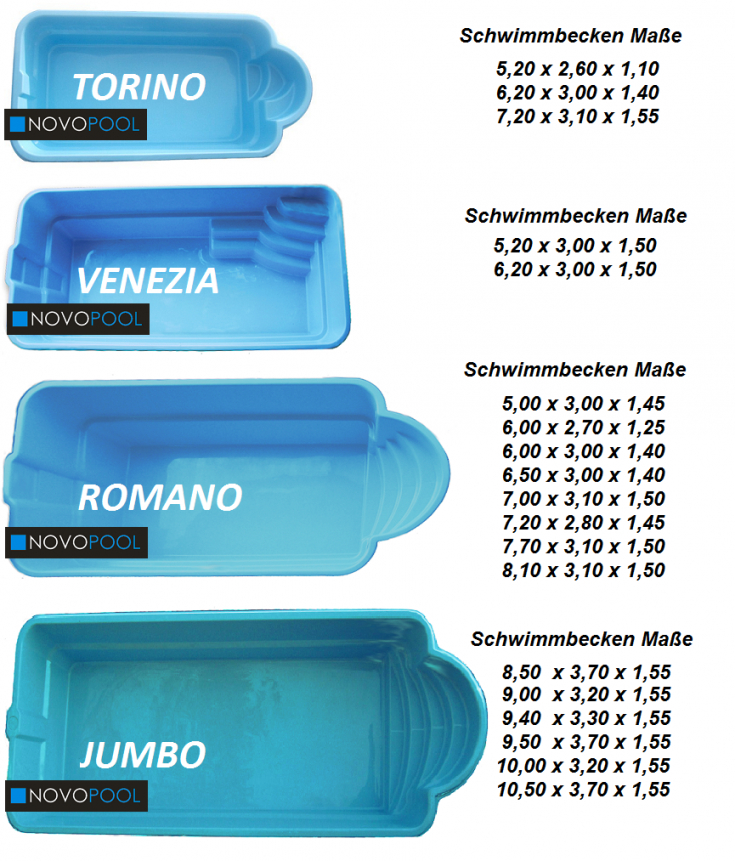 Novopool  Gfk Schwimmbecken Modelle Maße Fertigbecken  Novopool von Gfk Becken Aus Polen Bild