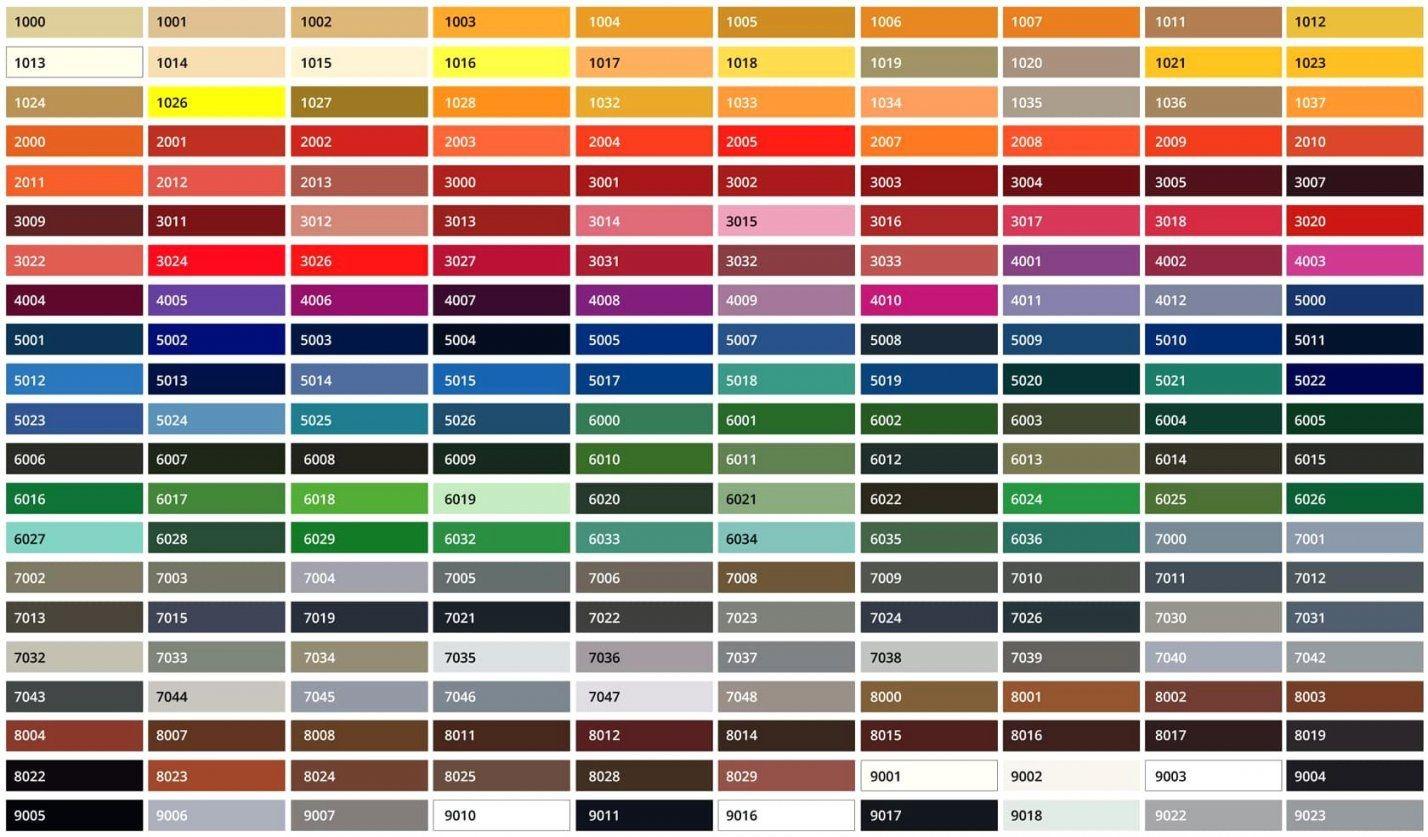 Ral Farben Für Fenster Türen Aus Der Ral Farbtabelle Avec Grün Ral von Ral Farben Selber Mischen Bild