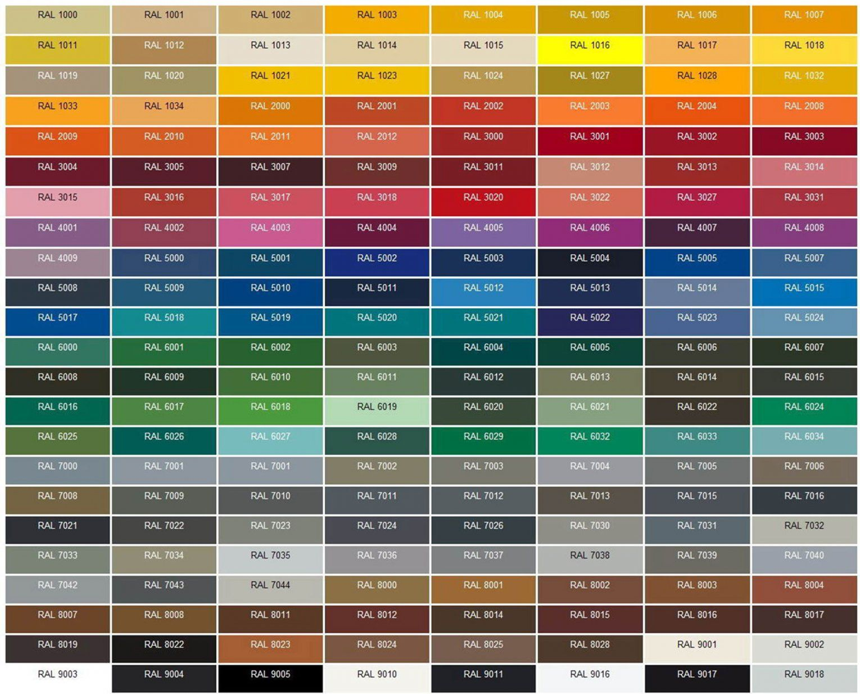 Ral Farben Tabelle Mit Ral Farben Tabelle Neue Geländer Webseite 3 von Ral Farben Mischen Tabelle Bild