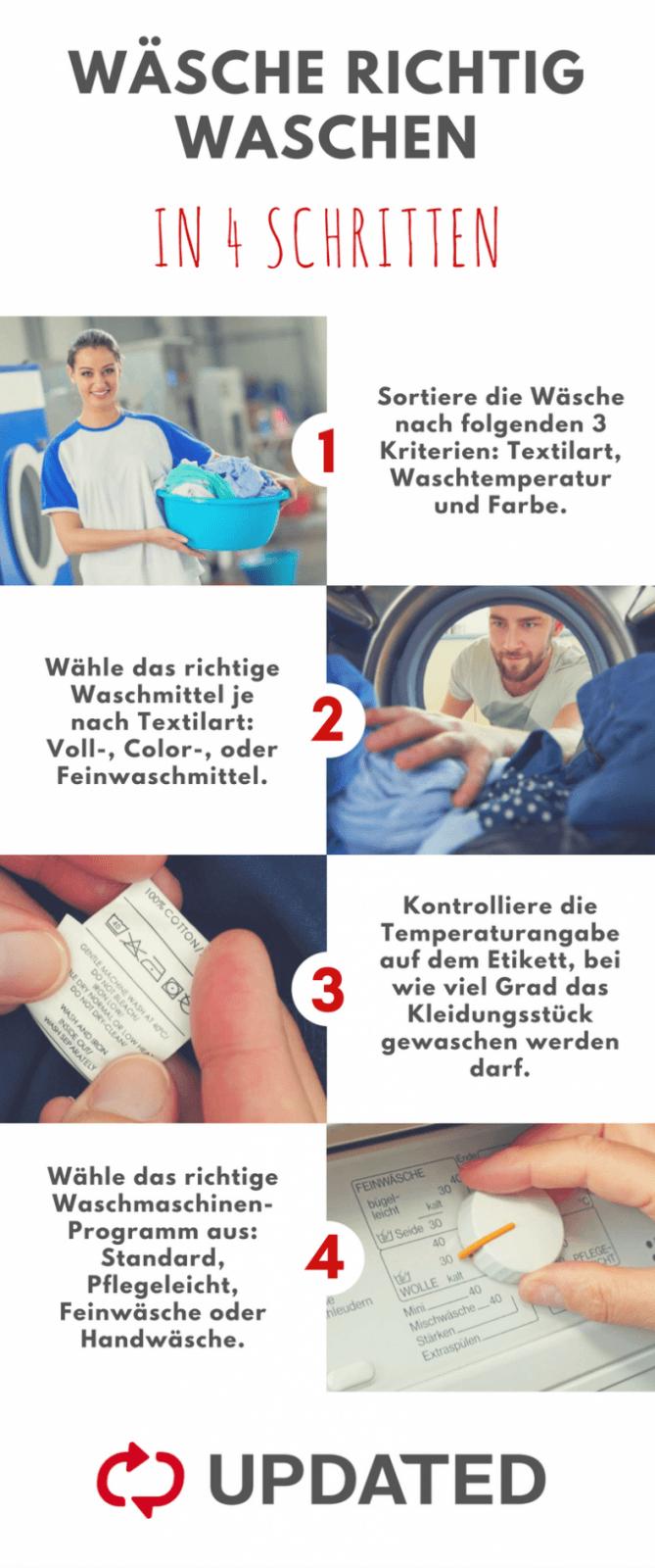 Richtig Waschen – Das 1X1 Des Wäschewaschens  Richtig Waschen von Unterwäsche Waschen Wieviel Grad Photo