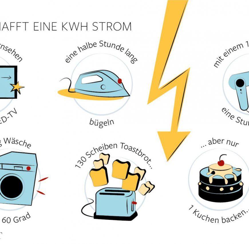 Wäsche Waschen Mit Diesen Regeln Waschen Sie Richtig & Sparen Strom von Socken Waschen Wieviel Grad Bild