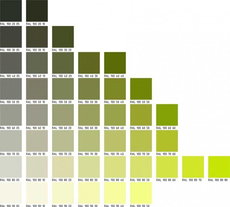 Zufriedene Ideen Wandfarben Selber Mischen Tabelle Und Schöne von Wandfarben Selber Mischen Tabelle Bild