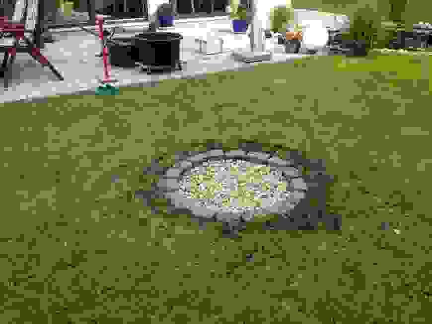 30 Frisch Von Feuerstelle Garten Selber Bauen Konzept  Moderne von Feuerstelle Im Garten Bilder Photo