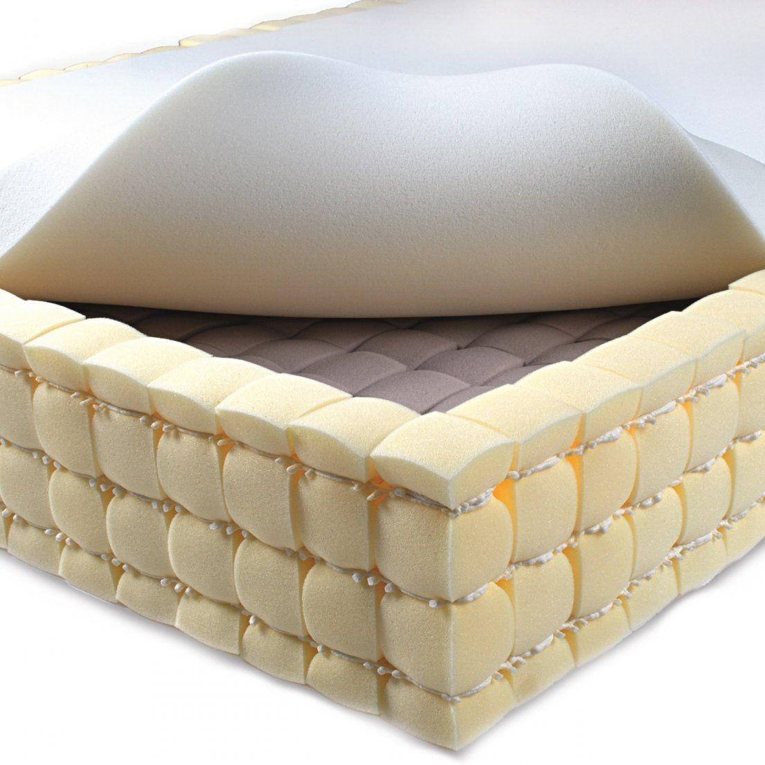 Anti Decubitus Matratzen Und Spezielle Matratzen Für Pflegebetten von Dekubitus Matratze Mit Motor Bild
