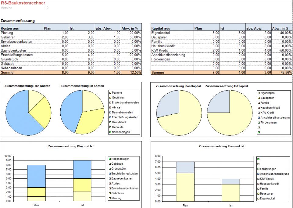 Baukostenrechner In Excel Kalkulation Und Steuerung Ihrer Baukosten von Hausbau Kosten Kalkulieren Excel Photo