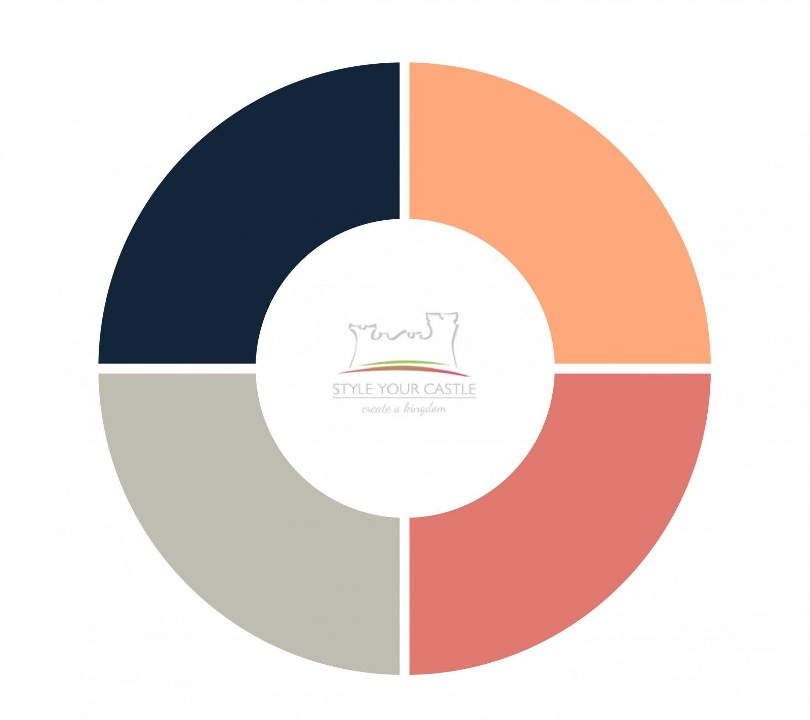 Best Welche Farben Ergeben Braun Contemporary  Kosherelsalvador von Welche Farben Ergeben Braun Photo