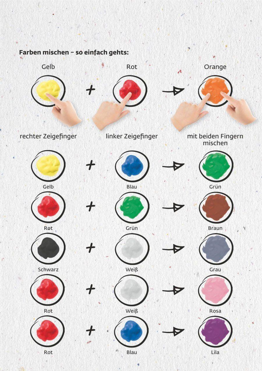 Braune Farbe Mischen Mit Kreul 29100 Mucki Fingermalfarben Wir von Wie Mischt Man Braun Photo