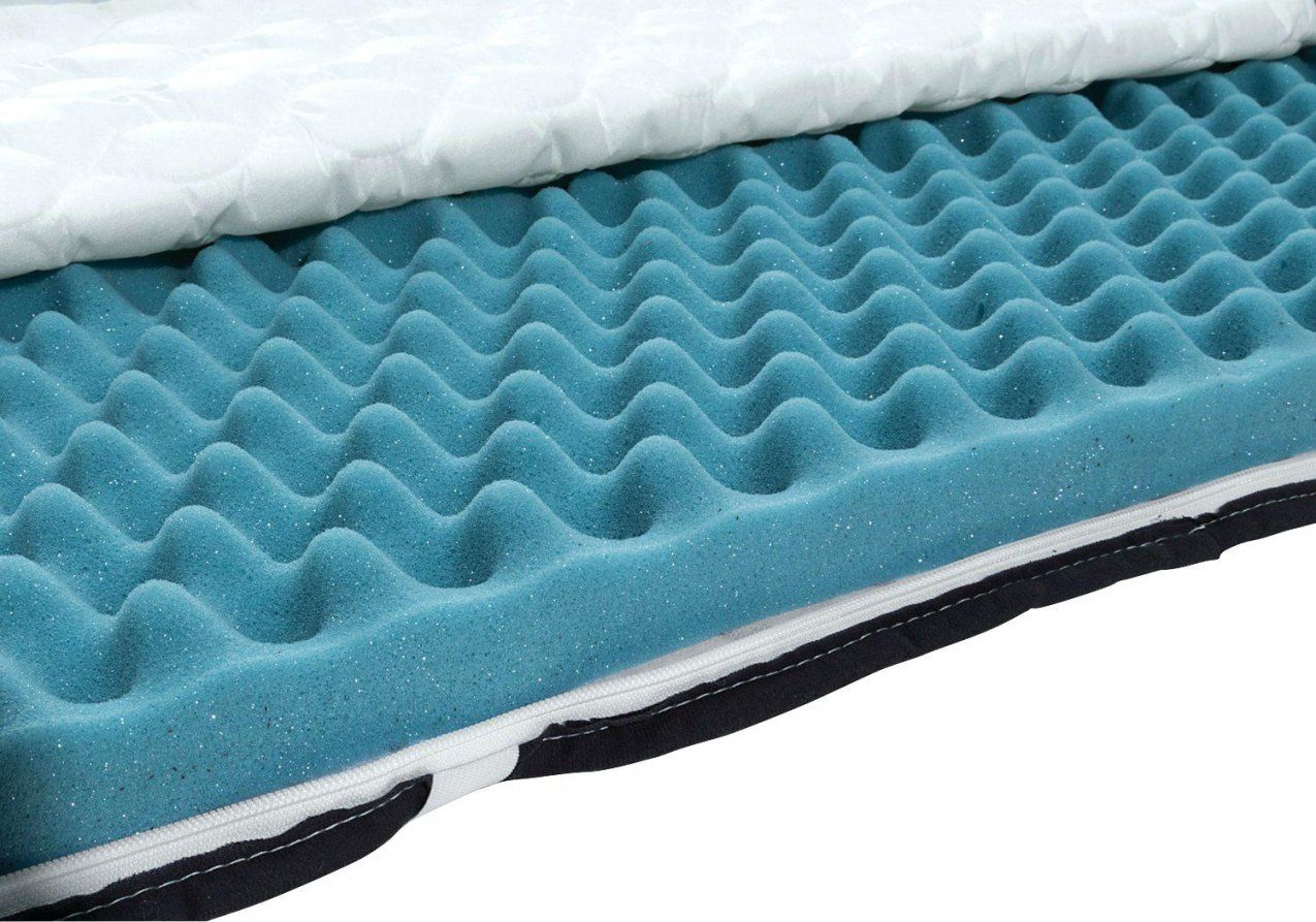 Dormia Matratze Dormia Matratzenbezug Waschen Dormia Matratze von Dormia Qualitäts Matratze Supercomfort 140 Test Photo
