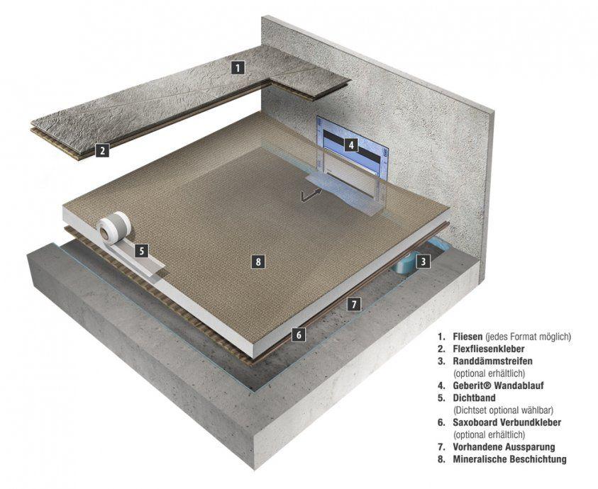 Duschelemente Bodeneben + Befliesbar  Saxoboard von Bodengleiche Dusche Einbauen Estrich Photo