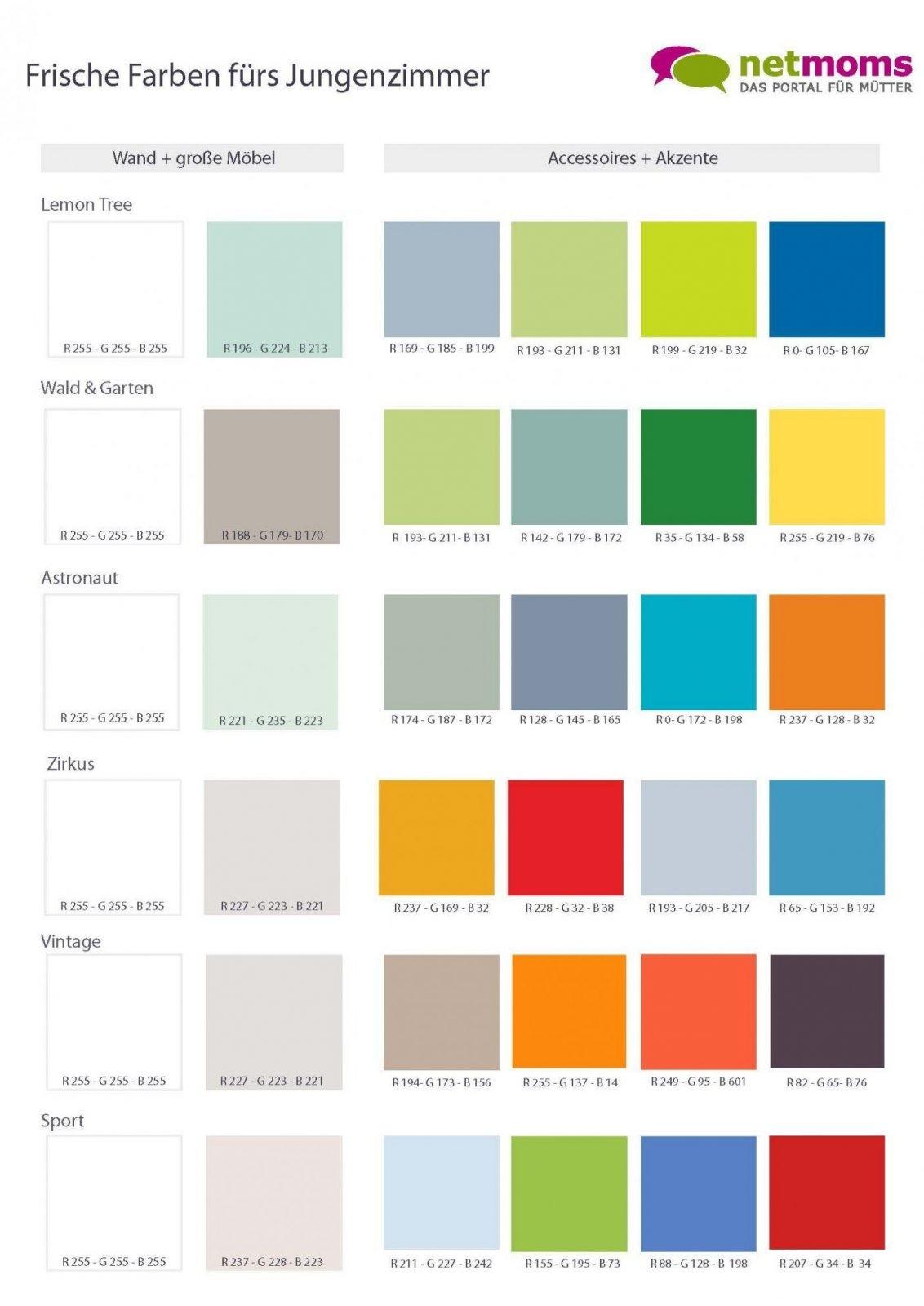 Farben Im Kinderzimmer Schön Kombinieren  Kinderzimmer Farben Und von Welche Farben Passen Zusammen Wohnen Photo