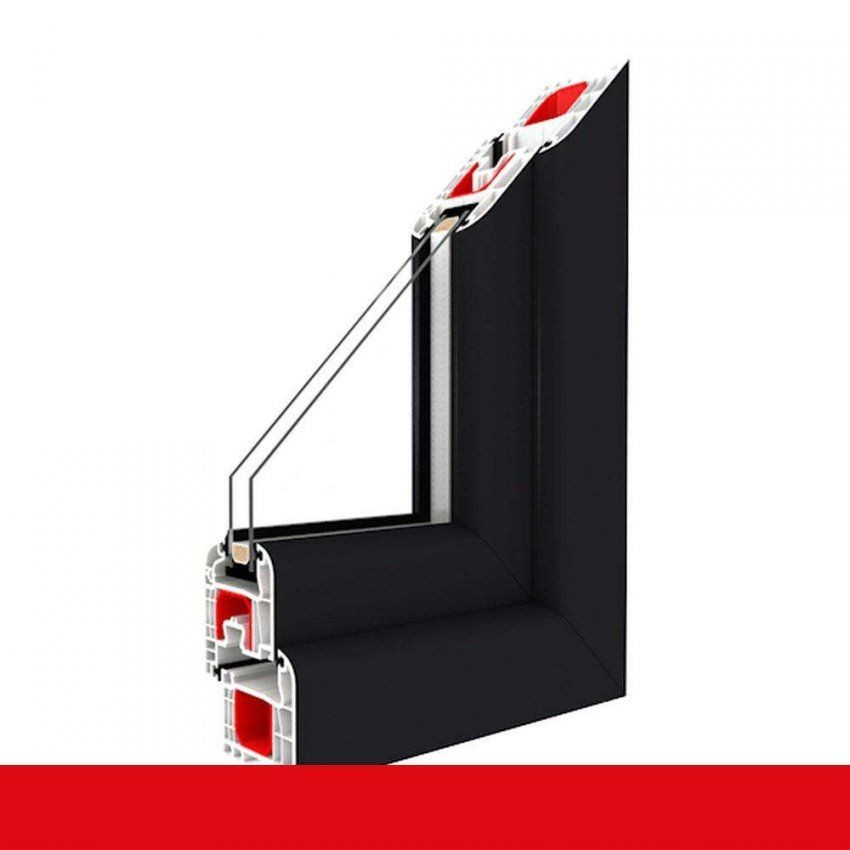 Fenster 2 Oder 3 Fach Verglasung Altbau – Wohndesign von 3 Fach Verglaste Fenster Nachteile Bild