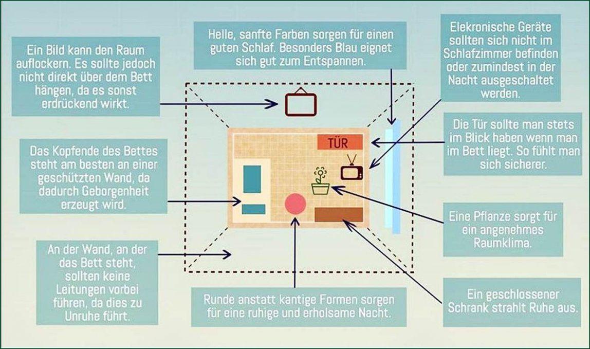 Gallery Of Feng Shui Im Schlafzimmer Zuhause Dekor Ideen  Feng Shui von Feng Shui Schlafzimmer Einrichten Bild