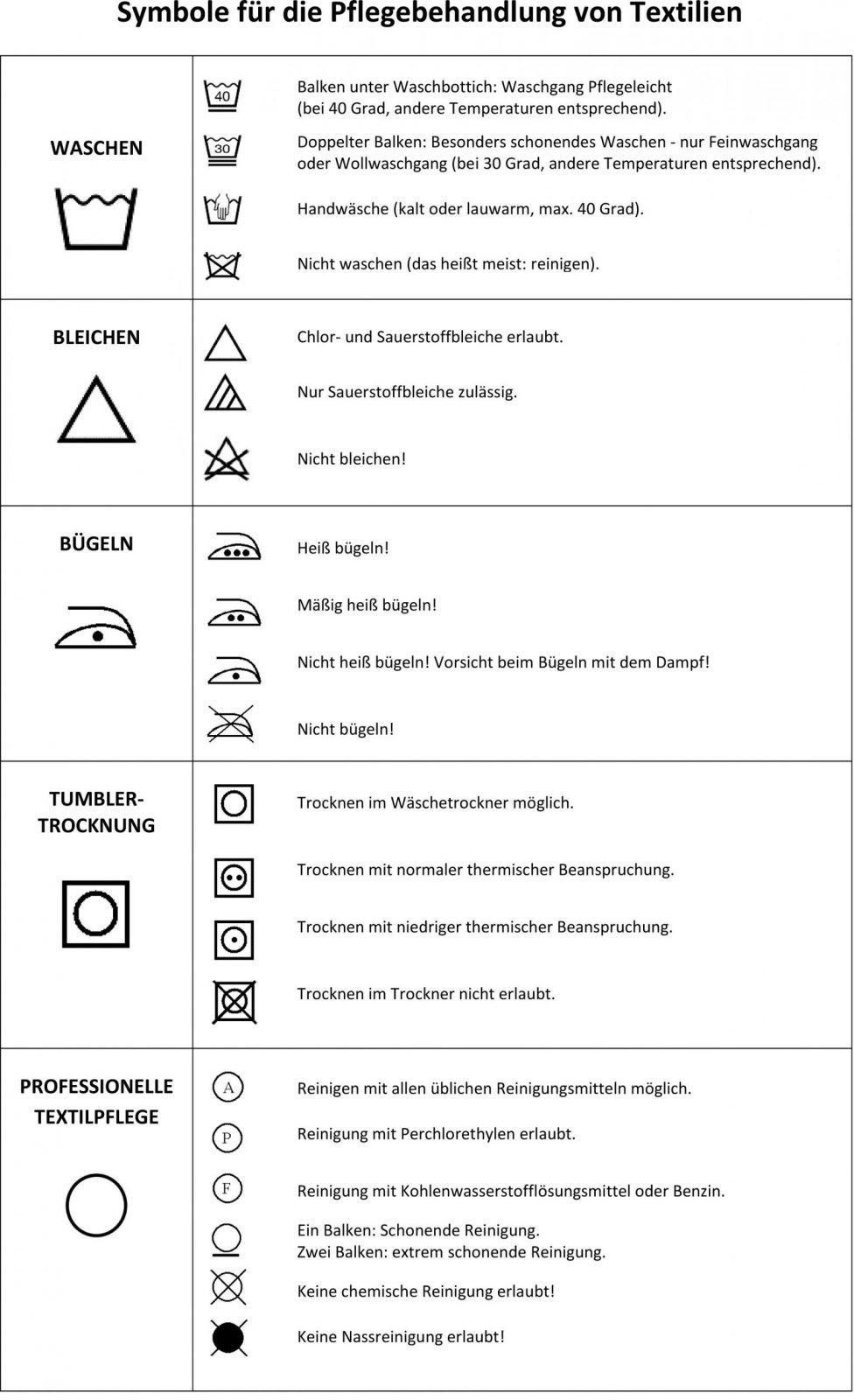 Gardinen Waschen Mit Weichspüler  Pauwnieuws von Gardinen Waschen Weichspüler Photo