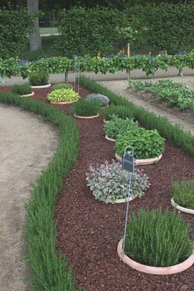 Garten Gestalten Wenig Geld – Siddhimind von Gartenideen Für Wenig Geld Photo