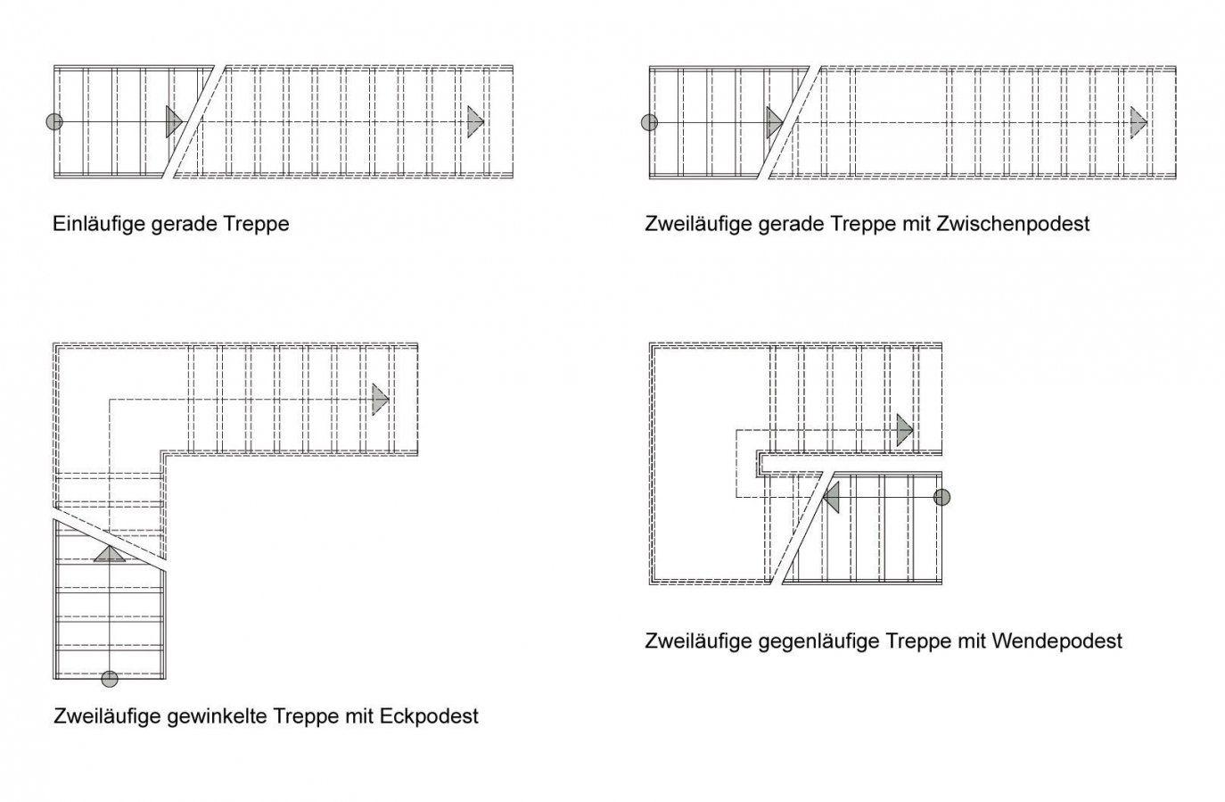 Gerade Treppen  Treppen  Treppenformen  Baunetzwissen von Außentreppe Mit Podest Berechnen Bild