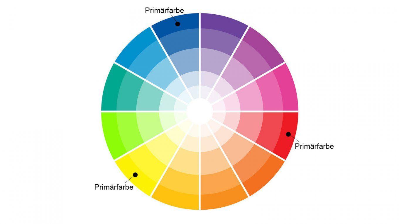 Gut Kombiniert Diese Farbkombinationen Passen von Welche Farben Ergeben Braun Bild