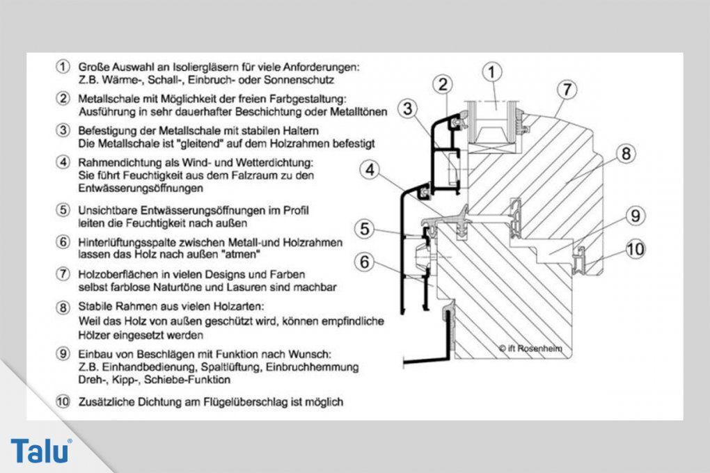 Holzalufenster Vor Und Nachteile Preise Und Hersteller  Talu von Alu Fenster Vor Und Nachteile Photo
