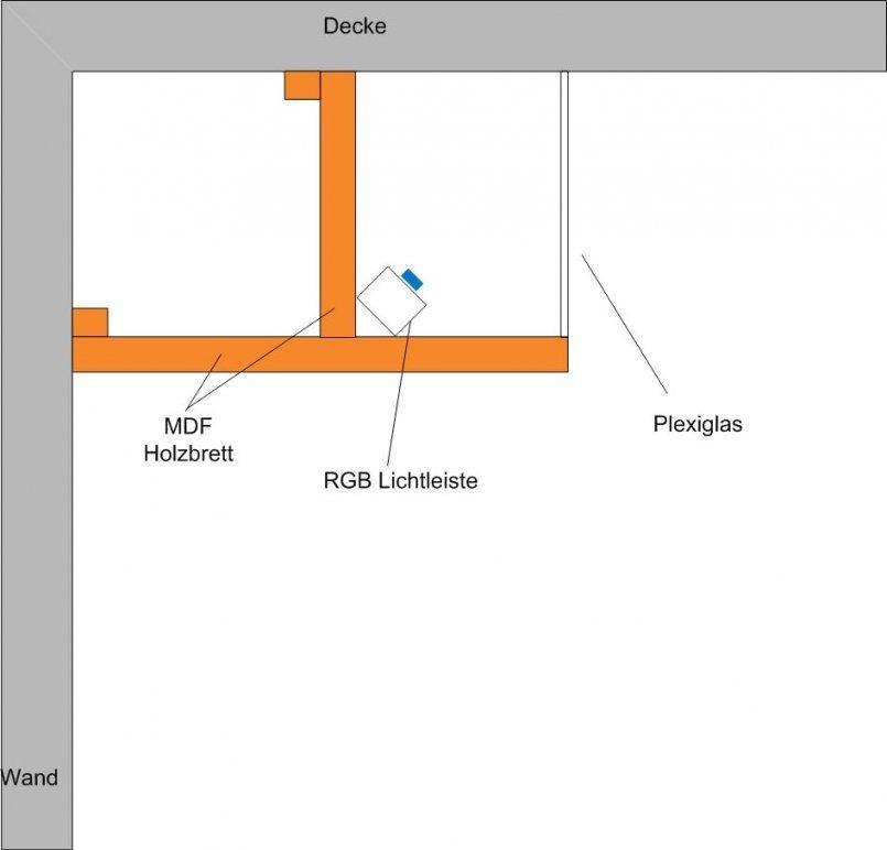 Indirekte beleuchtung selber bauen wand haus design ideen - Led wand selber bauen ...