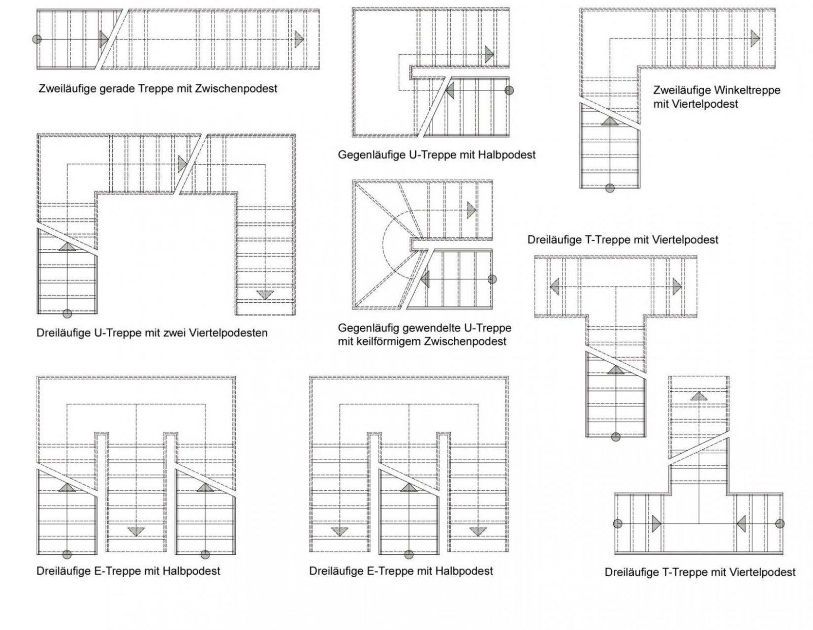 Mehrläufige Treppen  Treppen  Treppenformen  Baunetzwissen von 1 4 Gewendelte Treppe Berechnen Bild