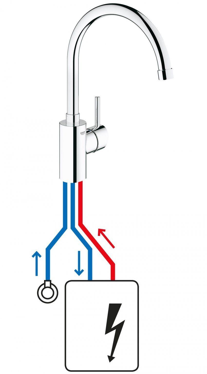 Niederdruck Armatur Küche Anschließen Ideen von Durchlauferhitzer Niederdruck Oder Hochdruck Photo