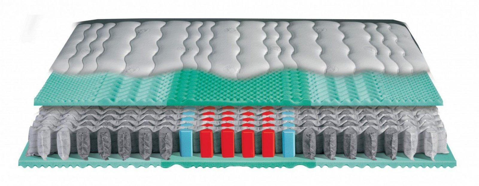 Schlaraffia Viva Plus Aqua Taschenfederkern Plus Matratze von Schlaraffia Viva Plus Aqua H3 90X200 Bild