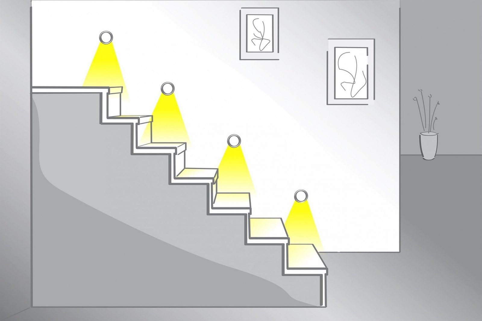 Schoene Ideen Flur Und Treppenbeleuchtung Mit Bewegungsmelder von Flur Und Treppenbeleuchtung Mit Bewegungsmelder Photo