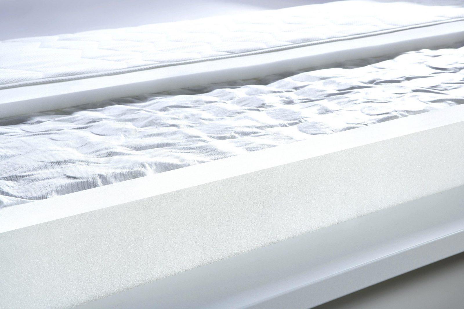 Taschenfederkernmatratze Taschenfederkernmatratzen Test 2014 Ikea von Ikea Matratzen Test 2015 Bild