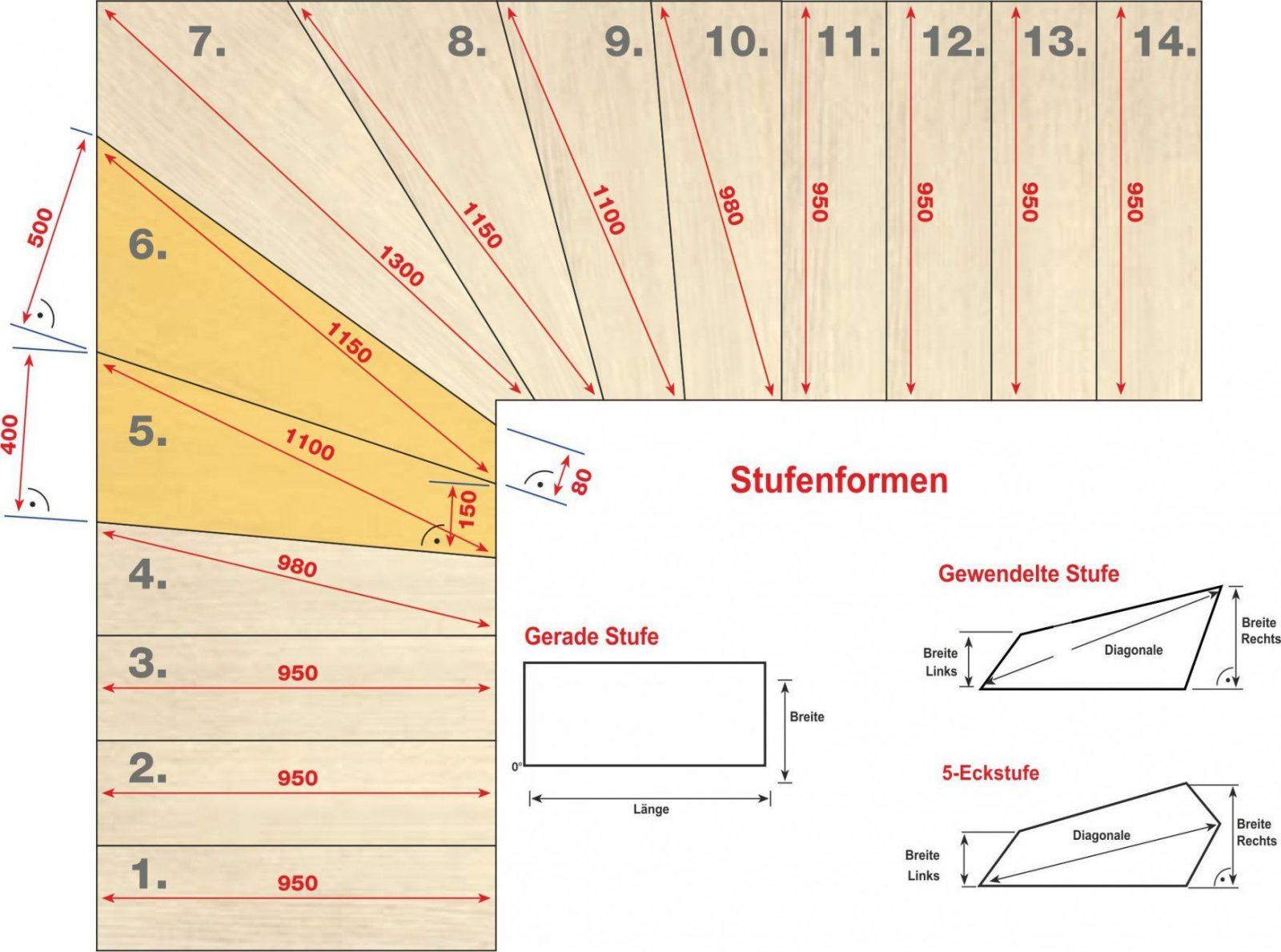 Verwunderlich 1 2 Gewendelte Treppe Konstruieren Treppe Mit Podest von Treppe Mit Podest Berechnen Photo