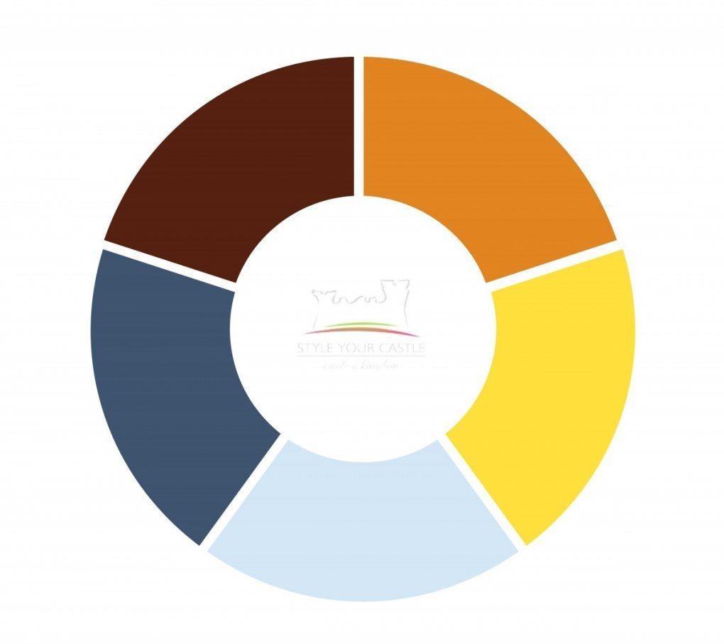 Welche Farben Passen Zusammen Welche Farben Passen Zusammen Wohnen von Welche Farben Passen Zusammen Wohnen Bild