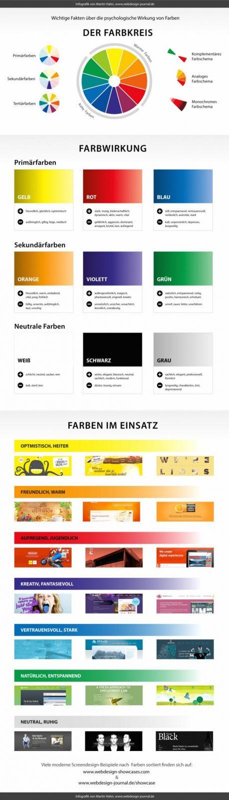 Welche Farben Passen Zusammen Wohnen – Wohndesign von Welche Farben Passen Zusammen Wohnen Photo