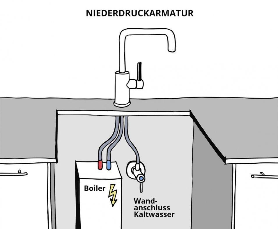 Woran Erkennt Man Einen Niederdruckwasserkreislauf  Infos & Tipps von Durchlauferhitzer Niederdruck Oder Hochdruck Bild